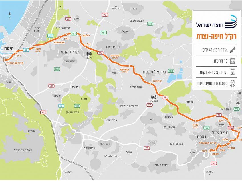 פרויקט הרכבת הקלה חיפה – נצרת: חוצה ישראל מצויה בעיצומו של שלב התכנון המוקדם